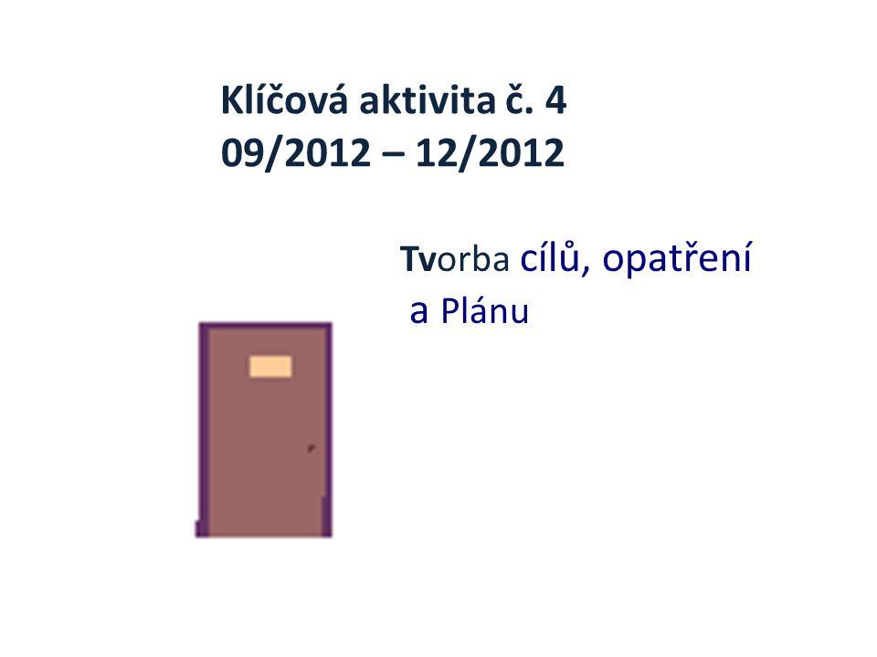 Klíčová aktivita č. 4 09/2012 – 12/2012 Tvorba cílů, opatření a Plánu