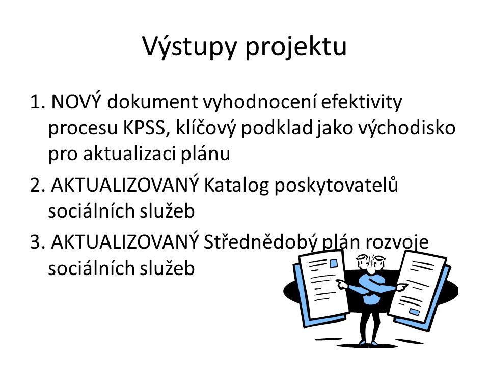 Výstupy projektu 1.