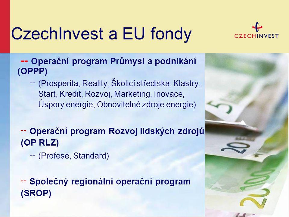 CzechInvest a EU fondy -- Operační program Průmysl a podnikání (OPPP) ╌ (Prosperita, Reality, Školicí střediska, Klastry, Start, Kredit, Rozvoj, Marketing, Inovace, Úspory energie, Obnovitelné zdroje energie) ╌ Operační program Rozvoj lidských zdrojů (OP RLZ) ╌ (Profese, Standard) ╌ Společný regionální operační program (SROP)