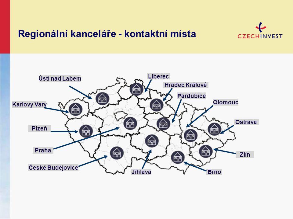 Regionální kanceláře - kontaktní místa Ústí nad Labem Karlovy Vary Plzeň Liberec Hradec Králové Praha České Budějovice JihlavaBrno Zlín Ostrava Olomou