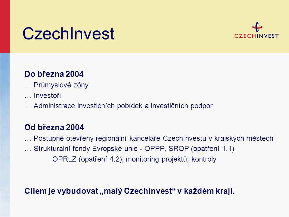 CzechInvest Do března 2004 … Průmyslové zóny … Investoři … Administrace investičních pobídek a investičních podpor Od března 2004 … Postupně otevřeny