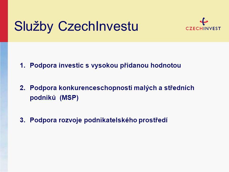 Služby CzechInvestu 1.Podpora investic s vysokou přidanou hodnotou 2.Podpora konkurenceschopnosti malých a středních podniků (MSP) 3.Podpora rozvoje podnikatelského prostředí