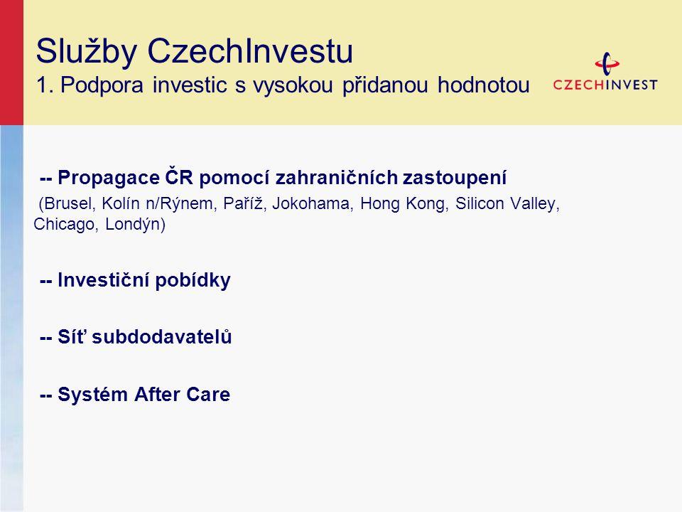Služby CzechInvestu 1.