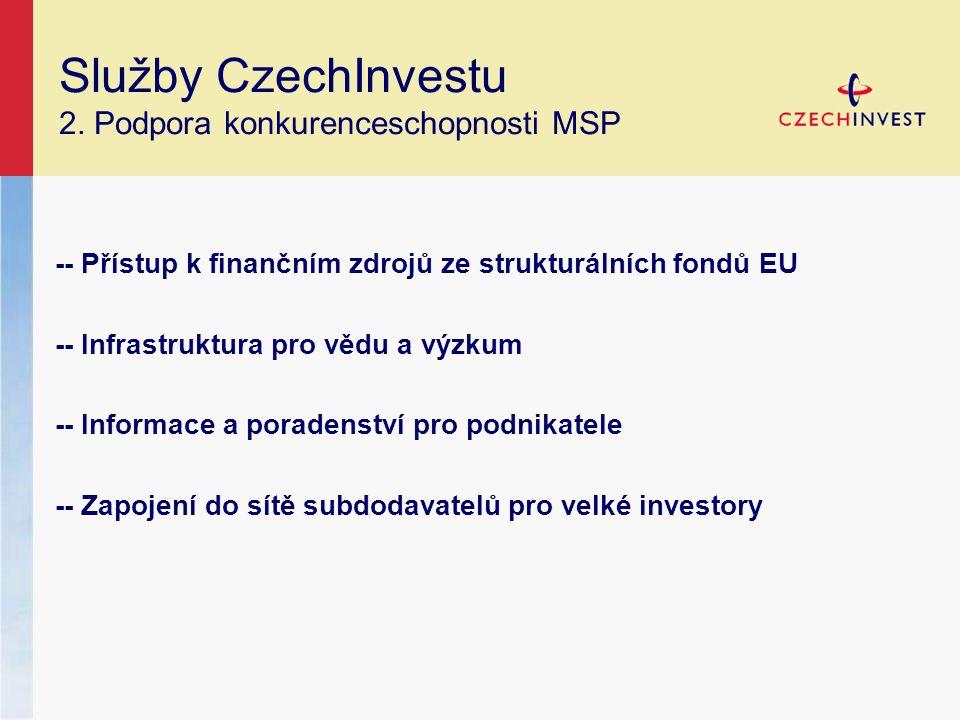 Služby CzechInvestu 2. Podpora konkurenceschopnosti MSP -- Přístup k finančním zdrojů ze strukturálních fondů EU -- Infrastruktura pro vědu a výzkum -