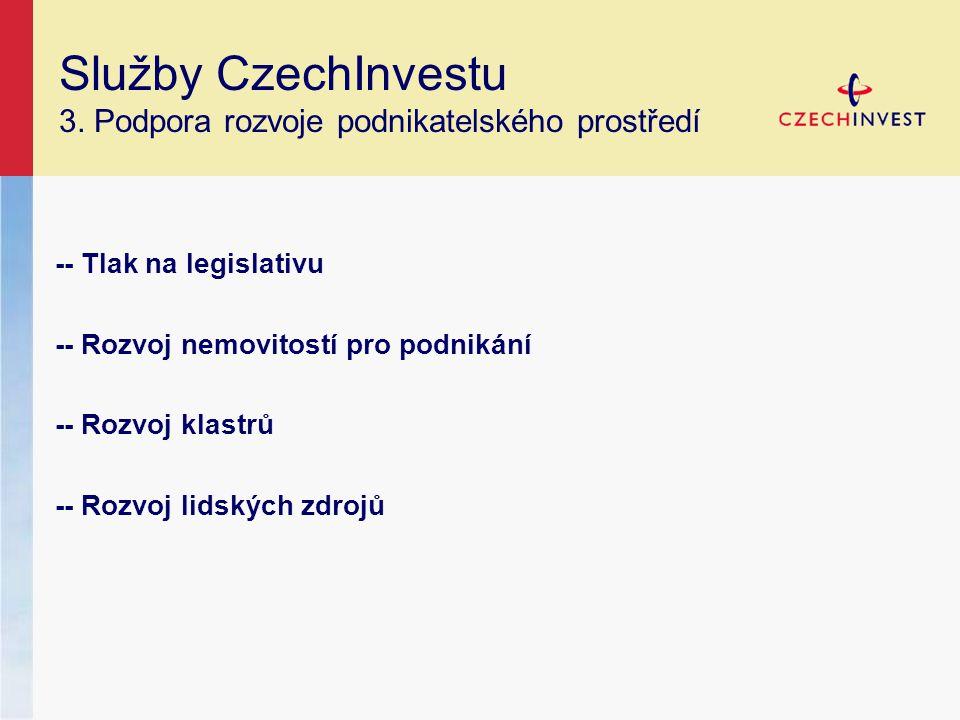 Služby CzechInvestu 3. Podpora rozvoje podnikatelského prostředí -- Tlak na legislativu -- Rozvoj nemovitostí pro podnikání -- Rozvoj klastrů -- Rozvo