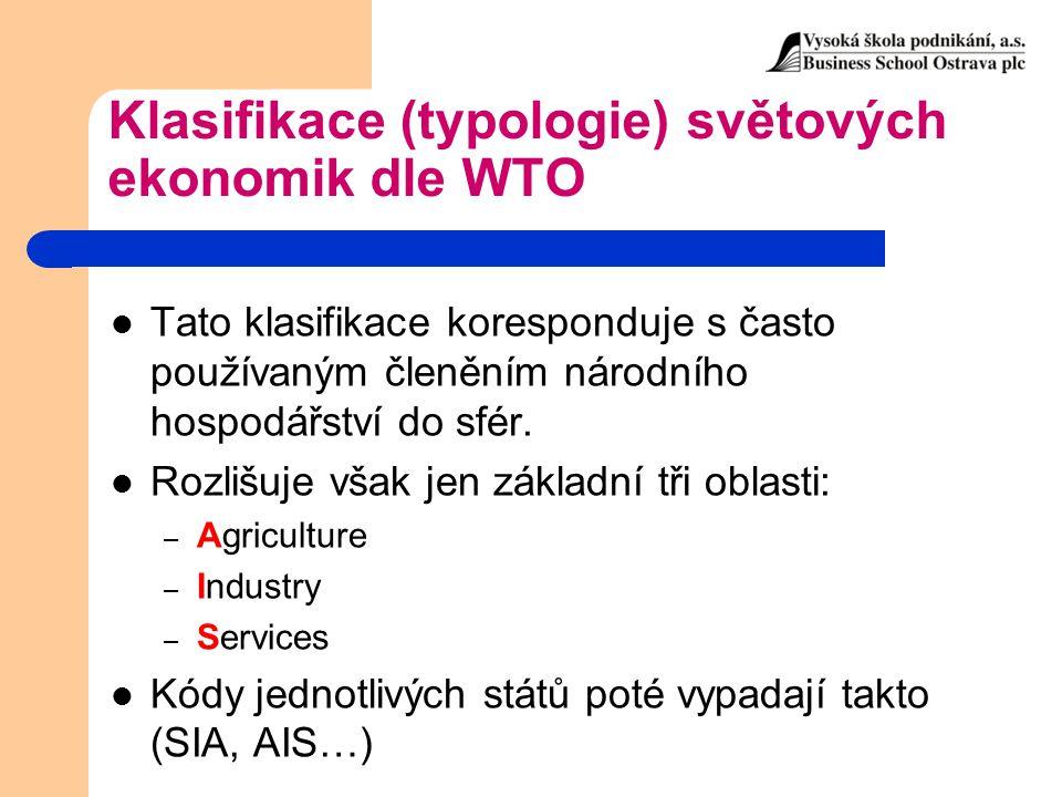 Klasifikace (typologie) světových ekonomik dle WTO Tato klasifikace koresponduje s často používaným členěním národního hospodářství do sfér. Rozlišuje