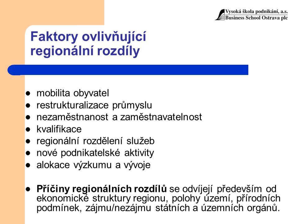 Faktory ovlivňující regionální rozdíly mobilita obyvatel restrukturalizace průmyslu nezaměstnanost a zaměstnavatelnost kvalifikace regionální rozdělen