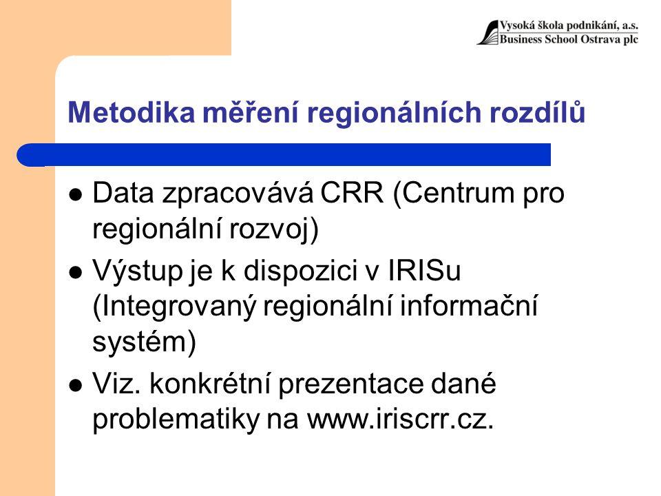 Metodika měření regionálních rozdílů Data zpracovává CRR (Centrum pro regionální rozvoj) Výstup je k dispozici v IRISu (Integrovaný regionální informa