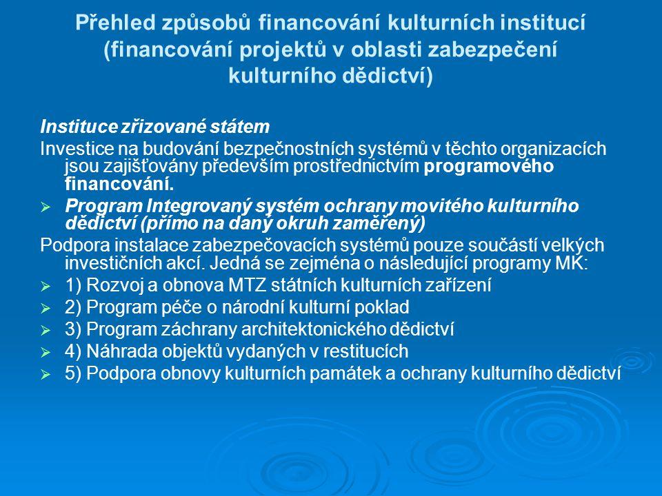 Přehled způsobů financování kulturních institucí (financování projektů v oblasti zabezpečení kulturního dědictví) Instituce zřizované státem Investice na budování bezpečnostních systémů v těchto organizacích jsou zajišťovány především prostřednictvím programového financování.