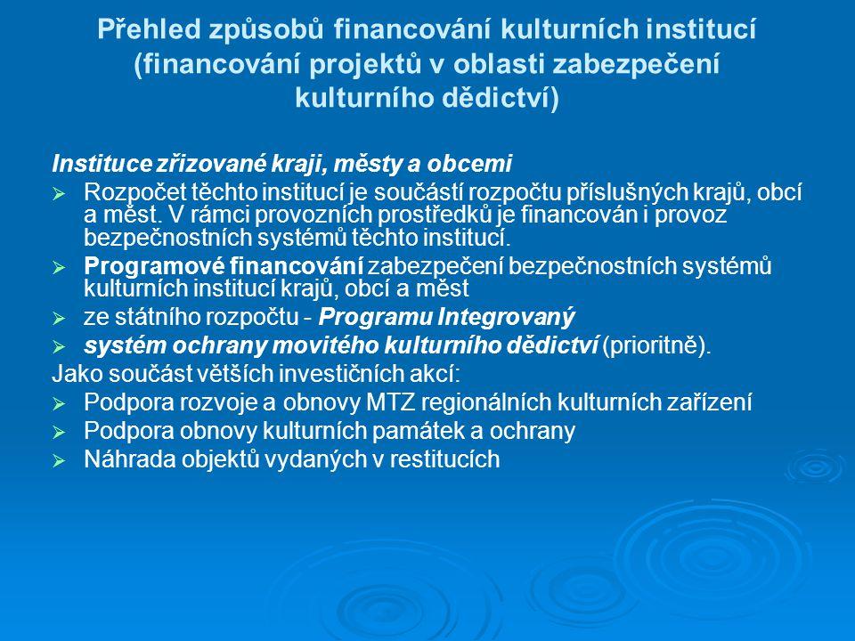 Přehled způsobů financování kulturních institucí (financování projektů v oblasti zabezpečení kulturního dědictví) Instituce zřizované kraji, městy a obcemi   Rozpočet těchto institucí je součástí rozpočtu příslušných krajů, obcí a měst.
