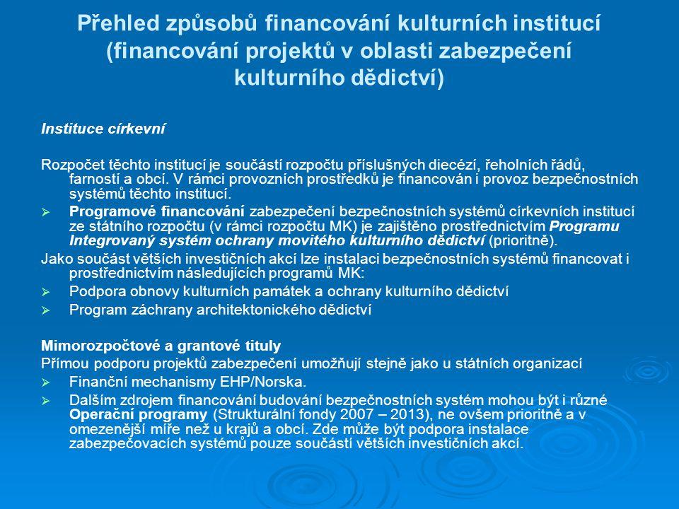 Přehled způsobů financování kulturních institucí (financování projektů v oblasti zabezpečení kulturního dědictví) Instituce církevní Rozpočet těchto institucí je součástí rozpočtu příslušných diecézí, řeholních řádů, farností a obcí.