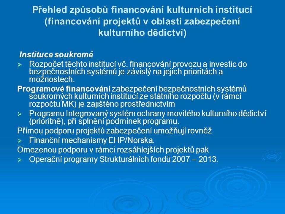 Přehled způsobů financování kulturních institucí (financování projektů v oblasti zabezpečení kulturního dědictví) Instituce soukromé   Rozpočet těchto institucí vč.