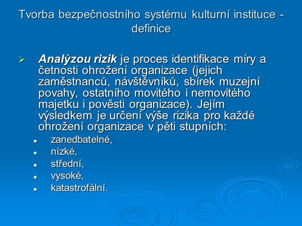 Tvorba bezpečnostního systému kulturní instituce - definice  Analýzou rizik je proces identifikace míry a četnosti ohrožení organizace (jejich zaměstnanců, návštěvníků, sbírek muzejní povahy, ostatního movitého i nemovitého majetku i pověsti organizace).