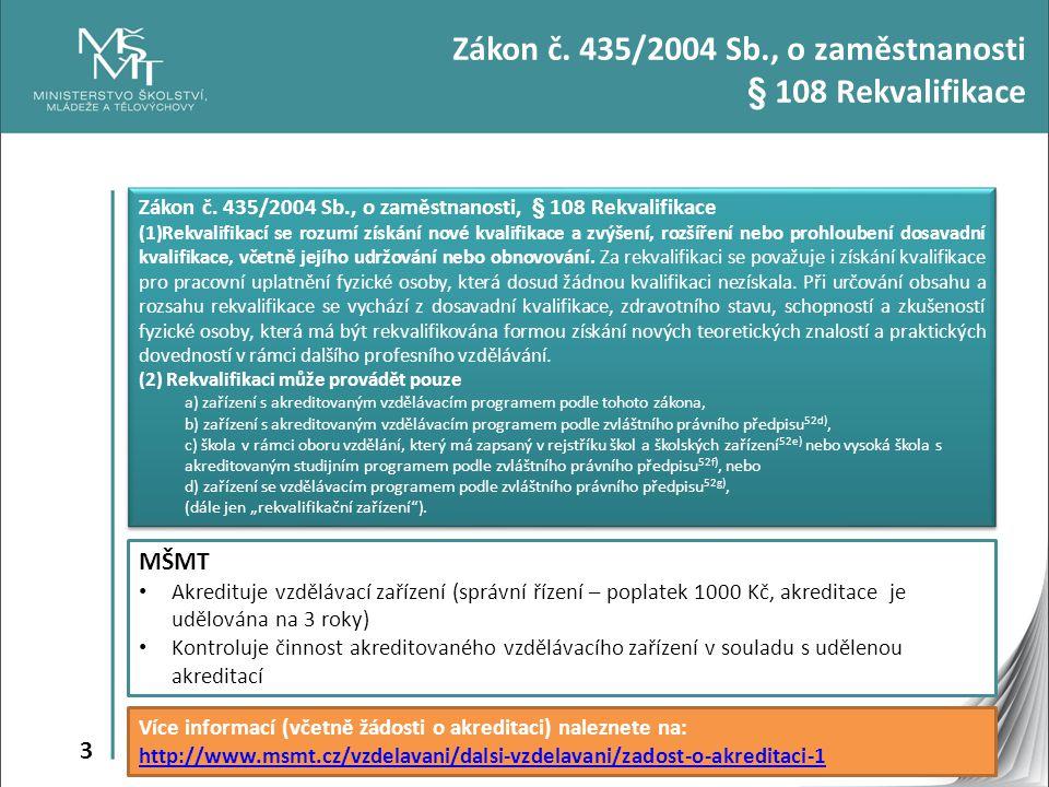 3 Zákon č. 435/2004 Sb., o zaměstnanosti § 108 Rekvalifikace Zákon č. 435/2004 Sb., o zaměstnanosti, § 108 Rekvalifikace (1)Rekvalifikací se rozumí zí