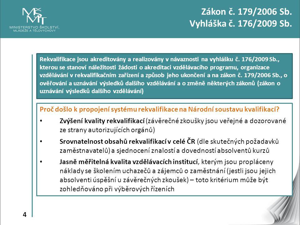 4 Rekvalifikace jsou akreditovány a realizovány v návaznosti na vyhlášku č. 176/2009 Sb., kterou se stanoví náležitosti žádosti o akreditaci vzdělávac