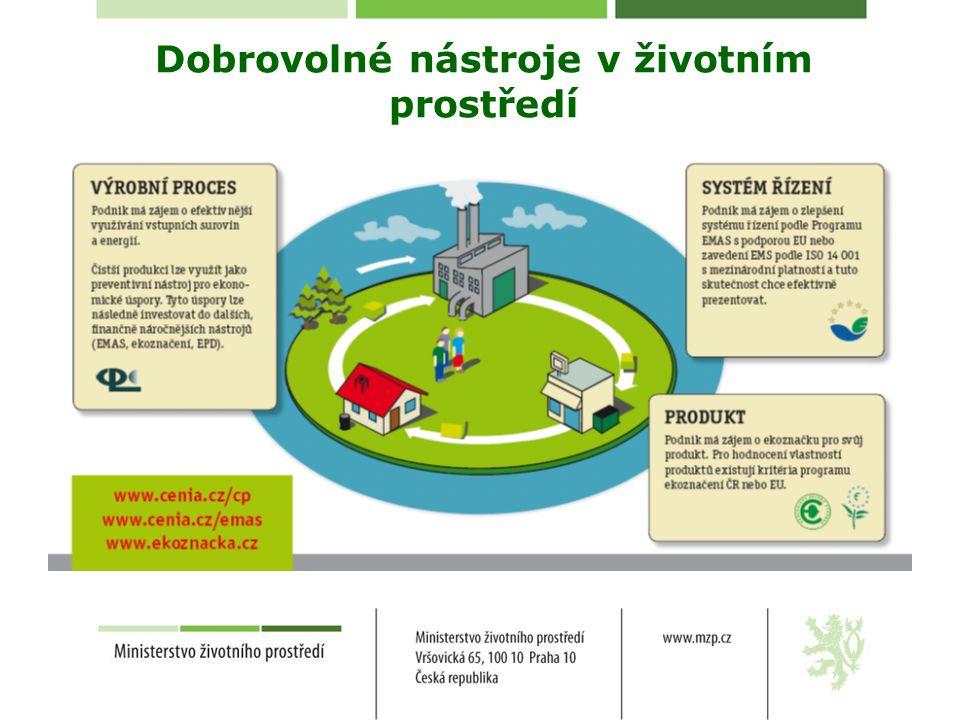 Systémy environmentálního managementu ČSN EN ISO 14001 Program EMAS (Nařízení č.