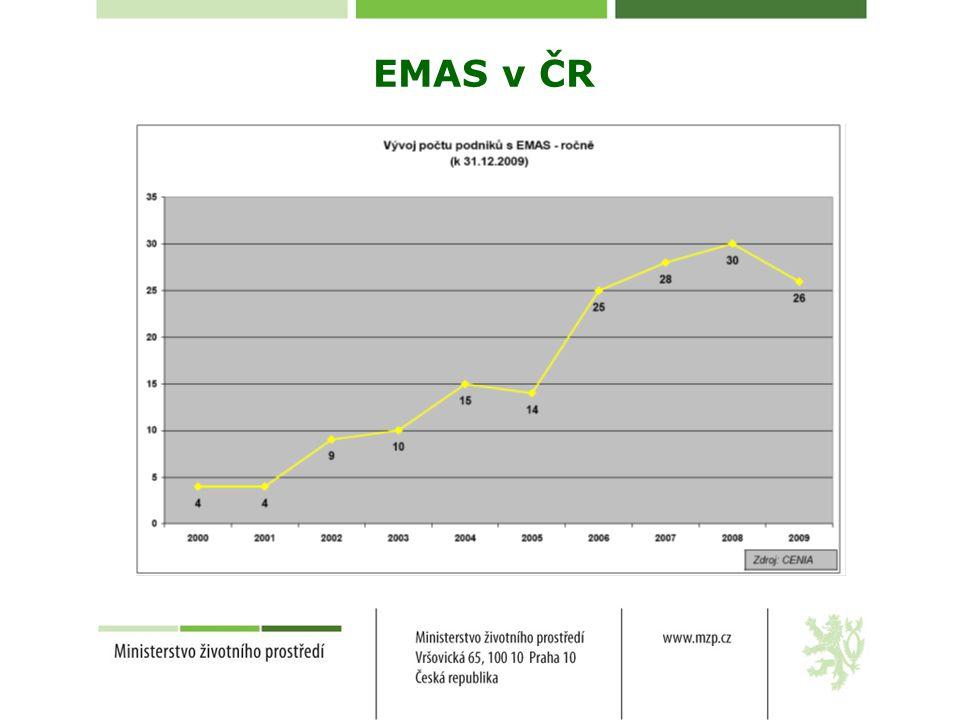Čistší produkce Preventivní strategie podporující efektivnější využívání vstupních zdrojů Prověřují se materiálové a energetické toky vybraného systému (organizace, činnost, proces) s cílem nalézt a odstranit příčiny vzniku negativních environmentálních dopadů
