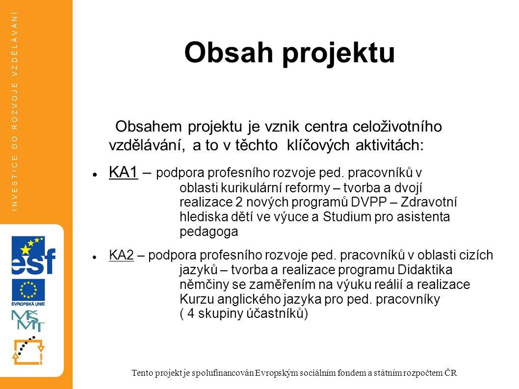 Cíle projektu: - - vytvoření 3 nových programů DVPP a jejich akreditace v databázi MŠMT - - 2x realizace programů ZHD a SAP - - 1x realizace programu Didaktika němčiny - - 2 roky výuka angličtiny ve 4 skupinách pedagogů = výrazné rozšíření nabídky DVPP v Plzeňském kraji Tento projekt je spolufinancován Evropským sociálním fondem a státním rozpočtem ČR