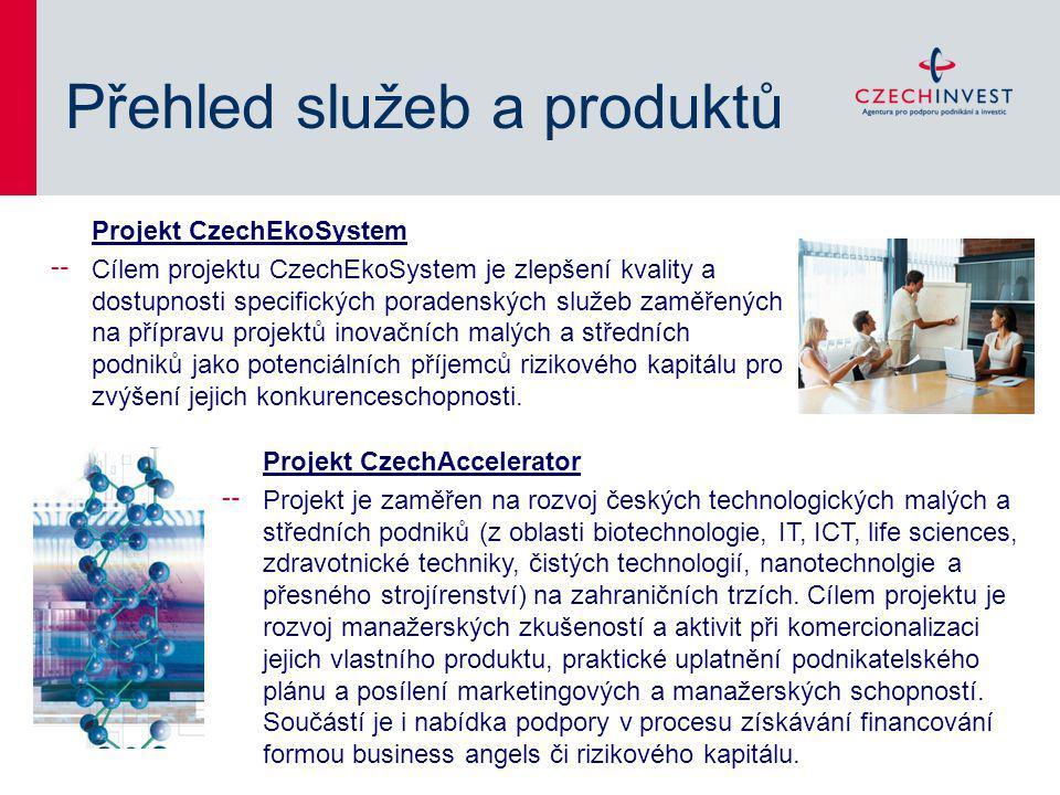Přehled služeb a produktů Projekt CzechEkoSystem ╌ Cílem projektu CzechEkoSystem je zlepšení kvality a dostupnosti specifických poradenských služeb zaměřených na přípravu projektů inovačních malých a středních podniků jako potenciálních příjemců rizikového kapitálu pro zvýšení jejich konkurenceschopnosti.