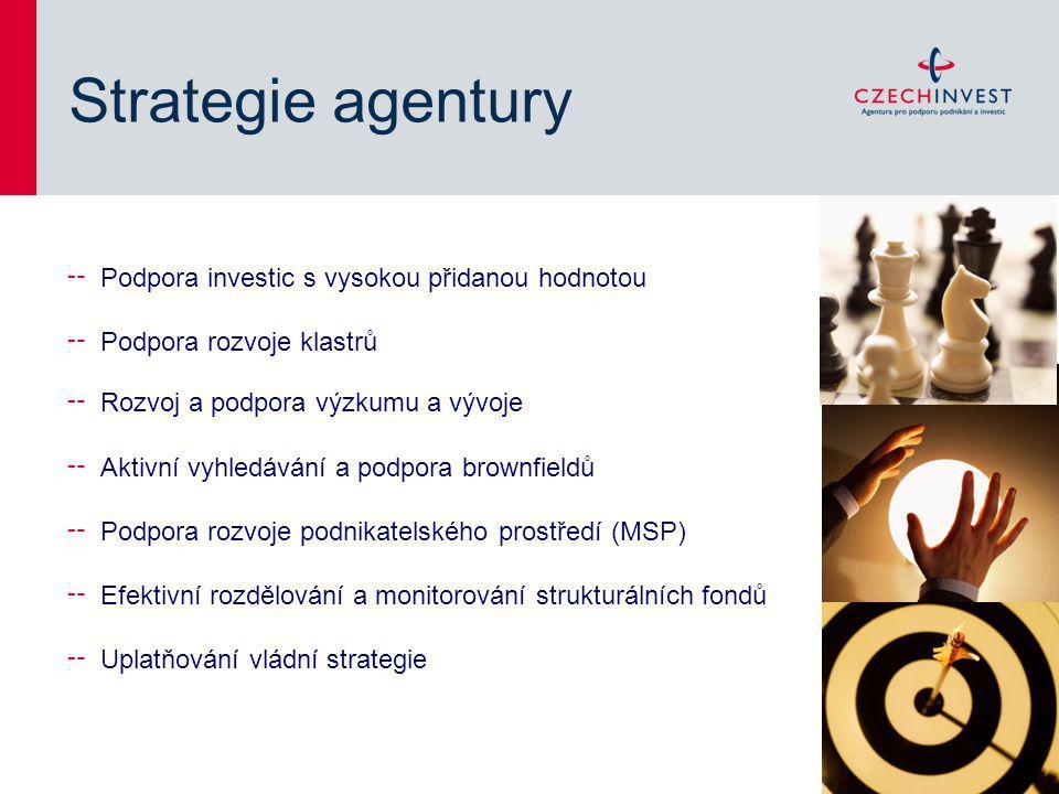 ╌ Podpora investic s vysokou přidanou hodnotou ╌ Podpora rozvoje klastrů ╌ Rozvoj a podpora výzkumu a vývoje ╌ Aktivní vyhledávání a podpora brownfieldů ╌ Podpora rozvoje podnikatelského prostředí (MSP) ╌ Efektivní rozdělování a monitorování strukturálních fondů ╌ Uplatňování vládní strategie Strategie agentury