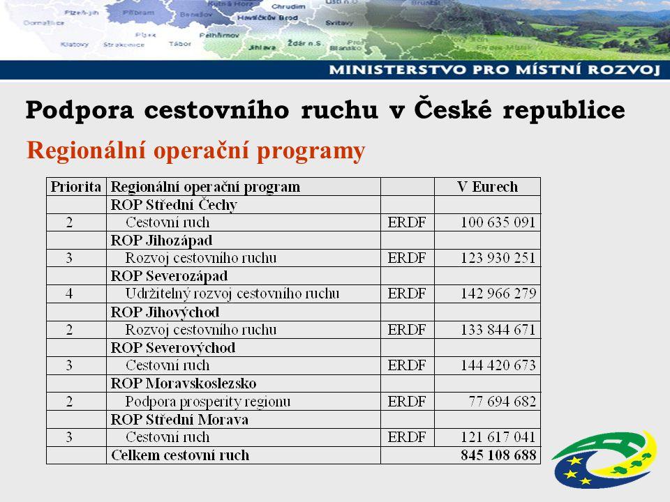 Podpora cestovního ruchu v České republice Regionální operační programy