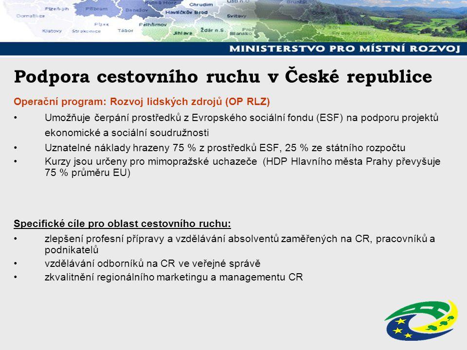 Podpora cestovního ruchu v České republice Operační program: Rozvoj lidských zdrojů (OP RLZ) Umožňuje čerpání prostředků z Evropského sociální fondu (