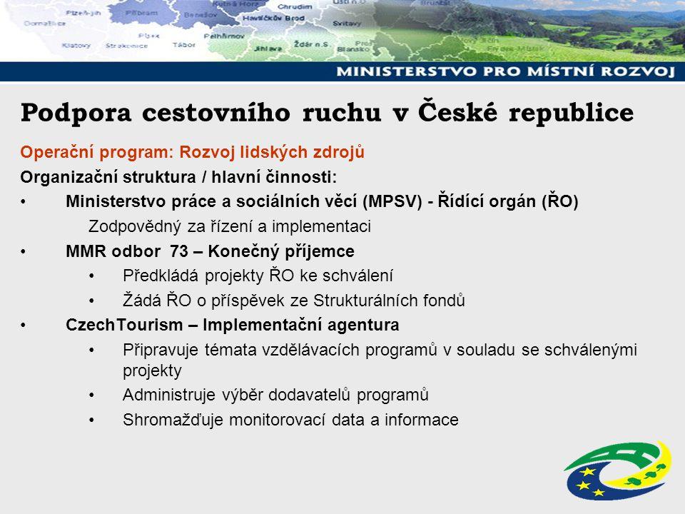 Podpora cestovního ruchu v České republice Operační program: Rozvoj lidských zdrojů Organizační struktura / hlavní činnosti: Ministerstvo práce a soci