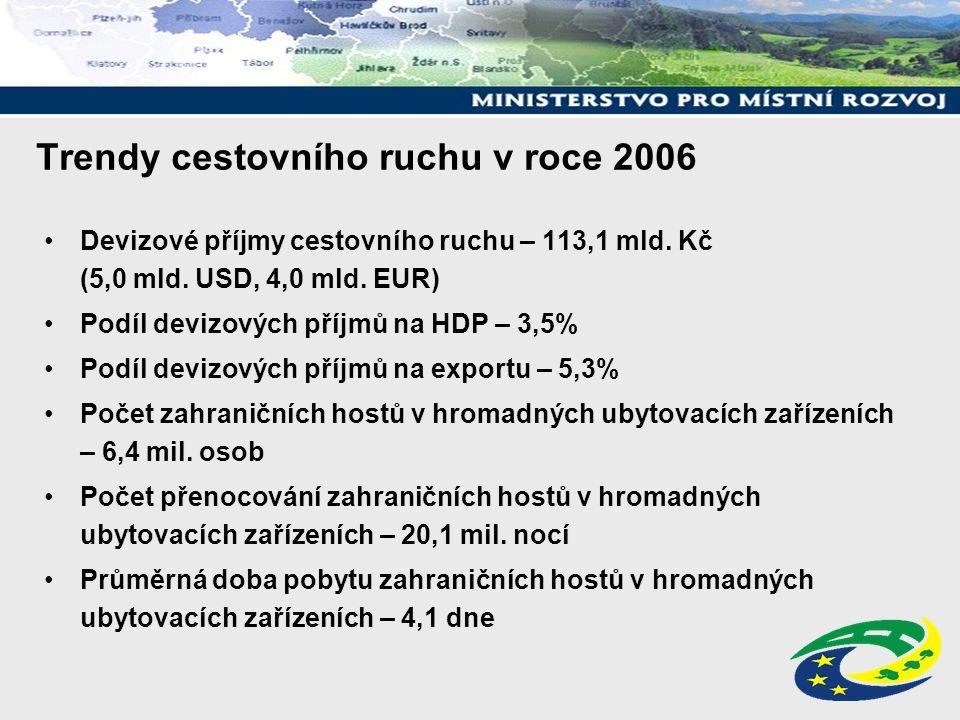 Trendy cestovního ruchu v roce 2006 Devizové příjmy cestovního ruchu – 113,1 mld. Kč (5,0 mld. USD, 4,0 mld. EUR) Podíl devizových příjmů na HDP – 3,5
