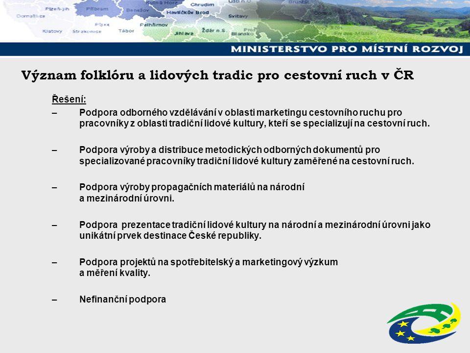 Řešení: –Podpora odborného vzdělávání v oblasti marketingu cestovního ruchu pro pracovníky z oblasti tradiční lidové kultury, kteří se specializují na