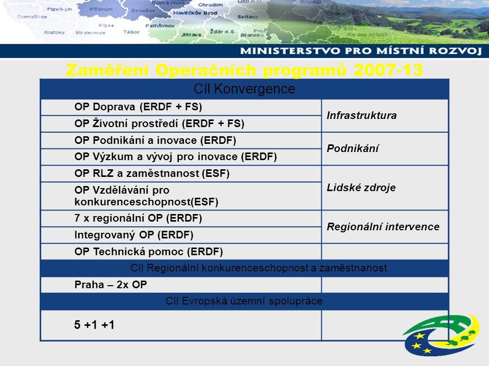 Cíl Konvergence OP Doprava (ERDF + FS) Infrastruktura OP Životní prostředí (ERDF + FS) OP Podnikání a inovace (ERDF) Podnikání OP Výzkum a vývoj pro i