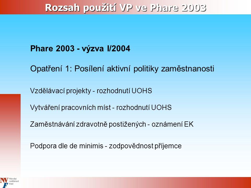 Phare 2003 - výzva I/2004 Opatření 1: Posílení aktivní politiky zaměstnanosti Vzdělávací projekty - rozhodnutí UOHS Vytváření pracovních míst - rozhod
