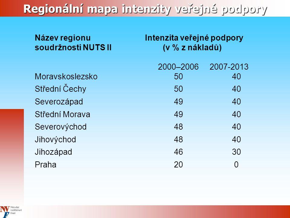 Název regionu Intenzita veřejné podpory soudržnosti NUTS II (v % z nákladů) 2000–2006 2007-2013 Moravskoslezsko5040 Střední Čechy5040 Severozápad4940 Střední Morava4940 Severovýchod4840 Jihovýchod4840 Jihozápad4630 Praha20 0 Regionální mapa intenzity veřejné podpory