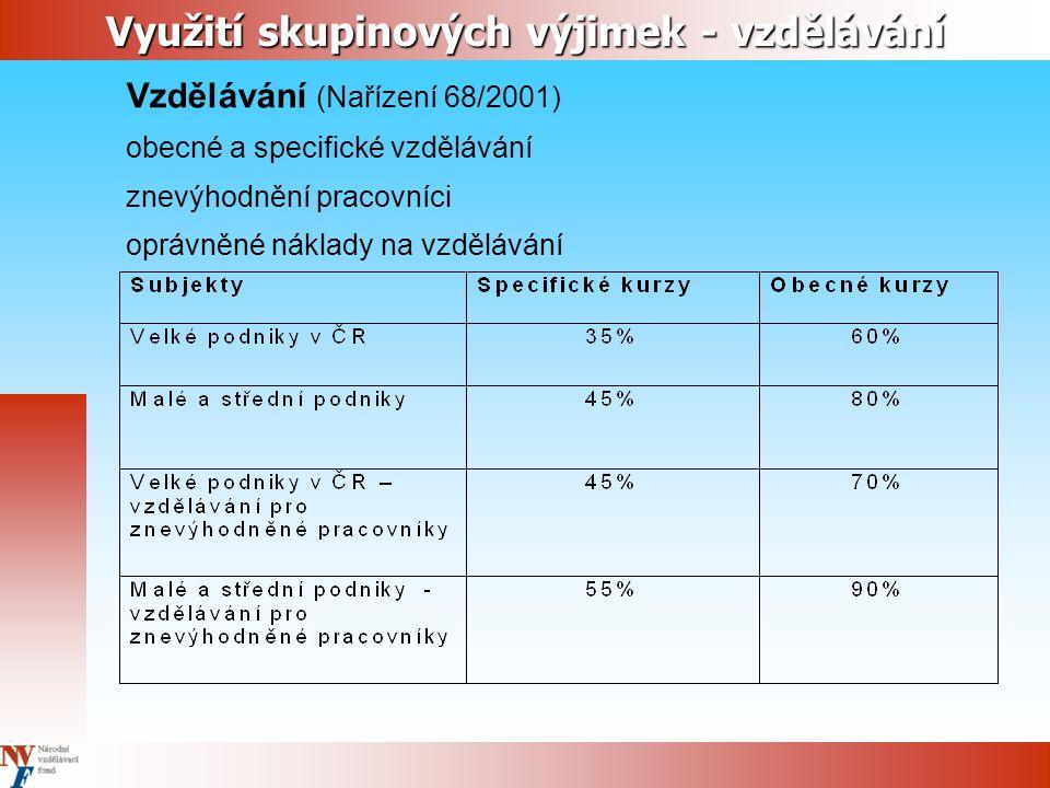 Vzdělávání (Nařízení 68/2001) obecné a specifické vzdělávání znevýhodnění pracovníci oprávněné náklady na vzdělávání Využití skupinových výjimek - vzdělávání