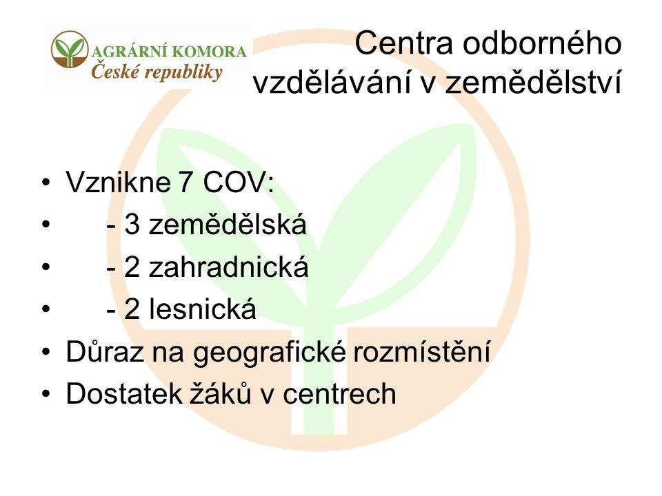 Centra odborného vzdělávání v zemědělství Vznikne 7 COV: - 3 zemědělská - 2 zahradnická - 2 lesnická Důraz na geografické rozmístění Dostatek žáků v c