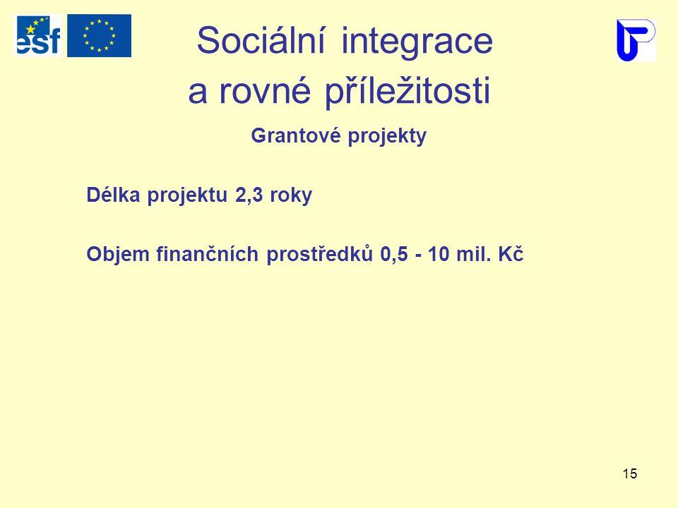 15 Sociální integrace a rovné příležitosti Grantové projekty Délka projektu 2,3 roky Objem finančních prostředků 0,5 - 10 mil.