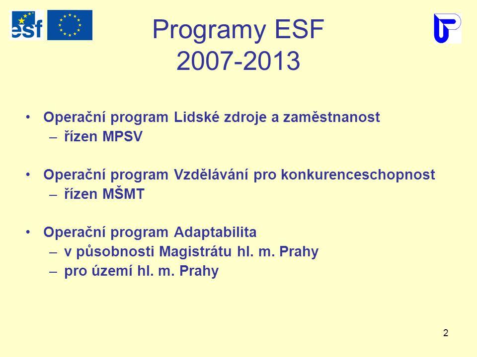 2 Programy ESF 2007-2013 Operační program Lidské zdroje a zaměstnanost –řízen MPSV Operační program Vzdělávání pro konkurenceschopnost –řízen MŠMT Operační program Adaptabilita –v působnosti Magistrátu hl.