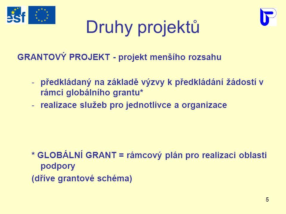 5 Druhy projektů GRANTOVÝ PROJEKT - projekt menšího rozsahu -předkládaný na základě výzvy k předkládání žádostí v rámci globálního grantu* -realizace služeb pro jednotlivce a organizace * GLOBÁLNÍ GRANT = rámcový plán pro realizaci oblasti podpory (dříve grantové schéma)
