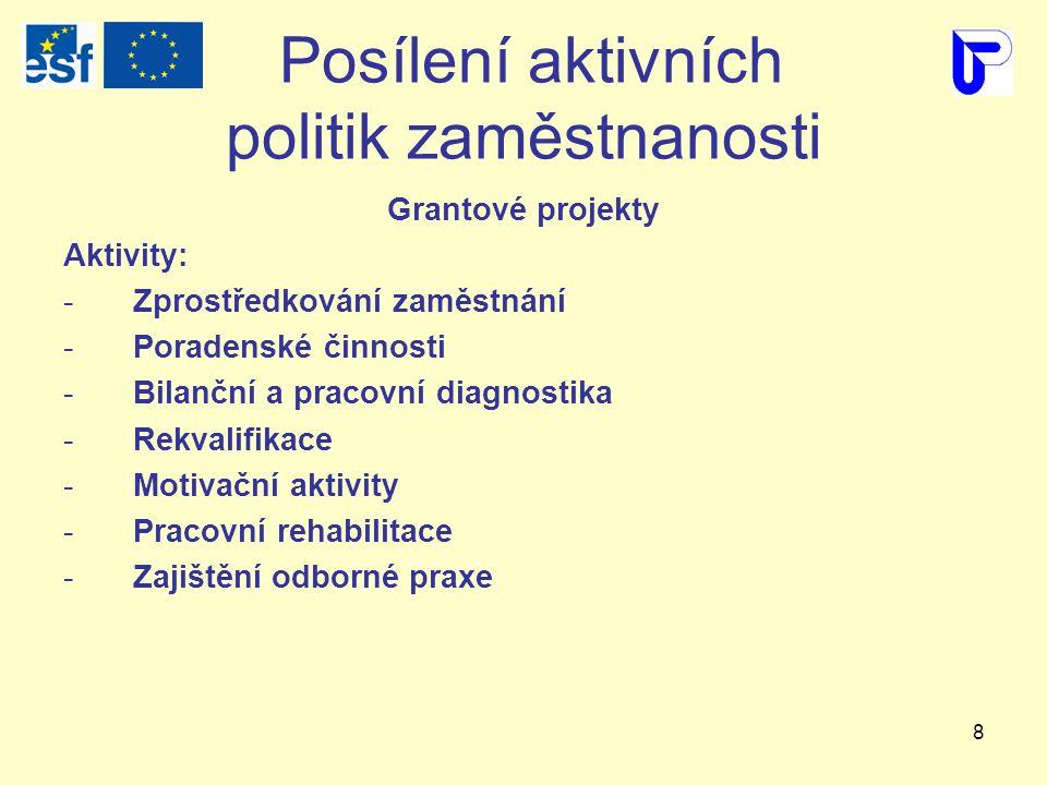 19 Informace o OP LZZ Dokumenty: Operační program Lidské zdroje a zaměstnanost Prováděcí dokument OP LZZ Příručka pro žadatele, příjemce Metodické pokyny k publicitě, veřejné podpoře, způsobilým výdajům, zadávání zakázek www.esfcr.cz www.strukturalnifondy.cz www.strukturalni-fondy.cz www.portal.mpsv.cz