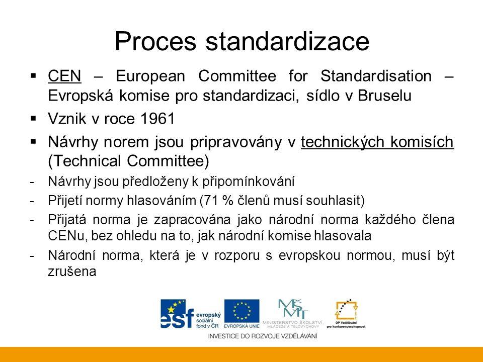 Proces standardizace  CEN – European Committee for Standardisation – Evropská komise pro standardizaci, sídlo v Bruselu  Vznik v roce 1961  Návrhy