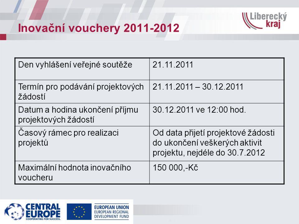 Inovační vouchery 2011-2012 Den vyhlášení veřejné soutěže21.11.2011 Termín pro podávání projektových žádostí 21.11.2011 – 30.12.2011 Datum a hodina ukončení příjmu projektových žádostí 30.12.2011 ve 12:00 hod.
