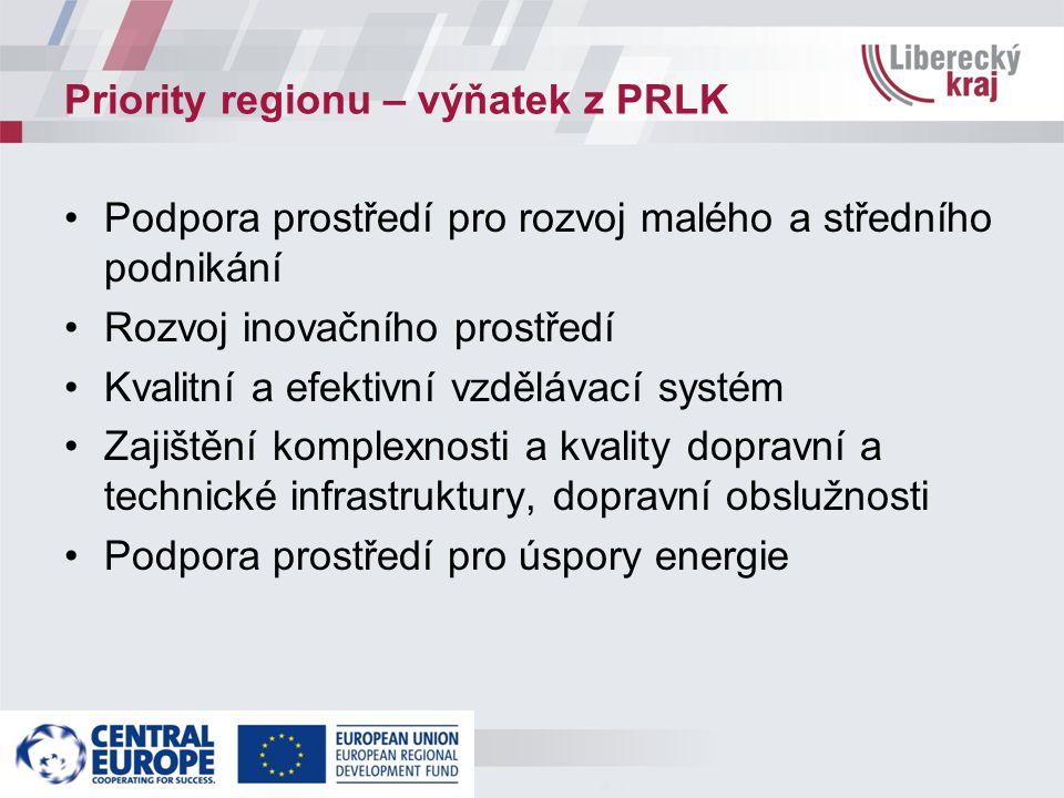 Priority regionu – výňatek z PRLK Podpora prostředí pro rozvoj malého a středního podnikání Rozvoj inovačního prostředí Kvalitní a efektivní vzdělávací systém Zajištění komplexnosti a kvality dopravní a technické infrastruktury, dopravní obslužnosti Podpora prostředí pro úspory energie