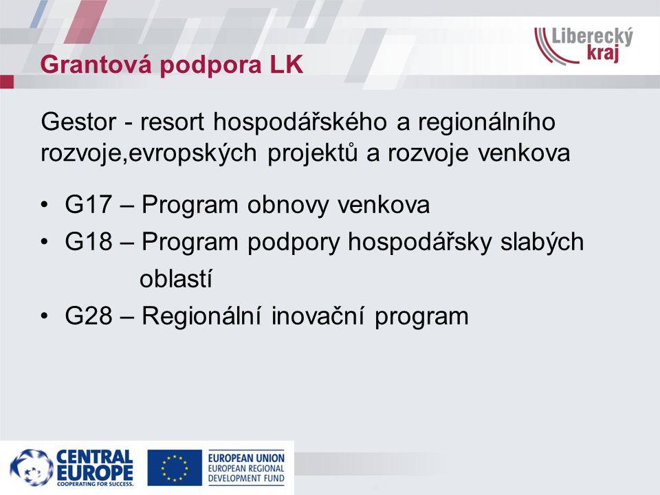 G28 – Regionální inovační program Schválen dne 27.9.2011 usnesením č.
