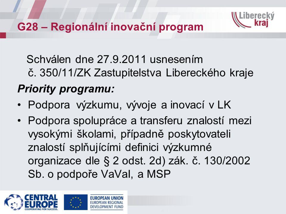 G28 – Regionální inovační program Malý, střední podnik znalost technologie služba finance Liberecký kraj Vysoká škola, výzkumná organizace z Libereckého kraje nebo Královéhradeckého kraje