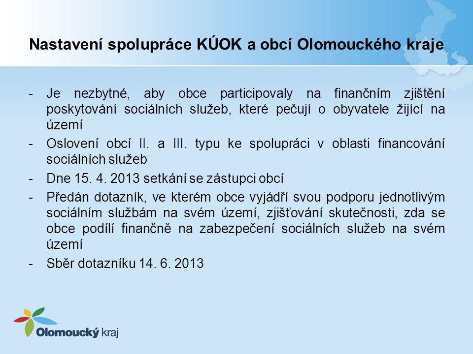 Nastavení spolupráce KÚOK a obcí Olomouckého kraje -Je nezbytné, aby obce participovaly na finančním zjištění poskytování sociálních služeb, které pečují o obyvatele žijící na území -Oslovení obcí II.