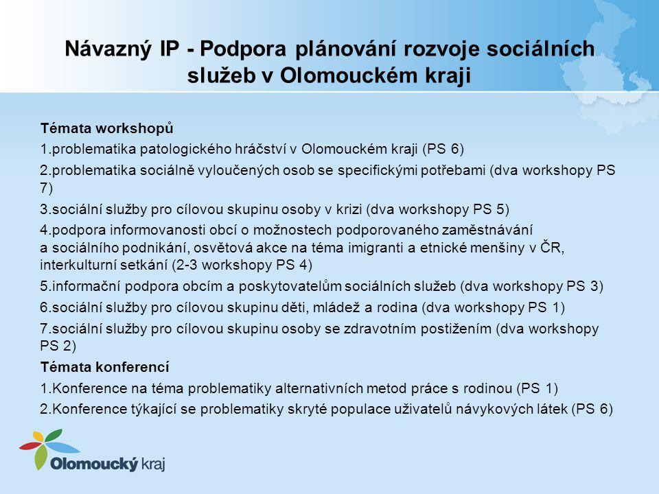Návazný IP - Podpora plánování rozvoje sociálních služeb v Olomouckém kraji Témata workshopů 1.problematika patologického hráčství v Olomouckém kraji (PS 6) 2.problematika sociálně vyloučených osob se specifickými potřebami (dva workshopy PS 7) 3.sociální služby pro cílovou skupinu osoby v krizi (dva workshopy PS 5) 4.podpora informovanosti obcí o možnostech podporovaného zaměstnávání a sociálního podnikání, osvětová akce na téma imigranti a etnické menšiny v ČR, interkulturní setkání (2-3 workshopy PS 4) 5.informační podpora obcím a poskytovatelům sociálních služeb (dva workshopy PS 3) 6.sociální služby pro cílovou skupinu děti, mládež a rodina (dva workshopy PS 1) 7.sociální služby pro cílovou skupinu osoby se zdravotním postižením (dva workshopy PS 2) Témata konferencí 1.Konference na téma problematiky alternativních metod práce s rodinou (PS 1) 2.Konference týkající se problematiky skryté populace uživatelů návykových látek (PS 6)