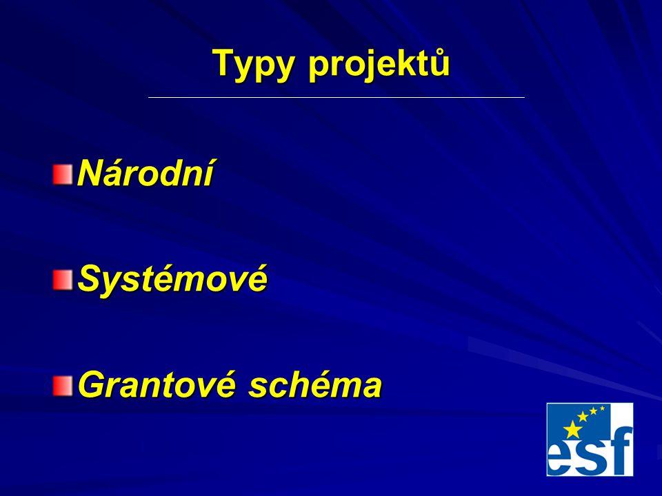Typy projektů NárodníSystémové Grantové schéma