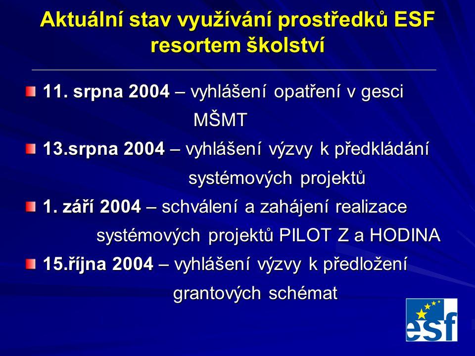 Aktuální stav využívání prostředků ESF resortem školství 11.