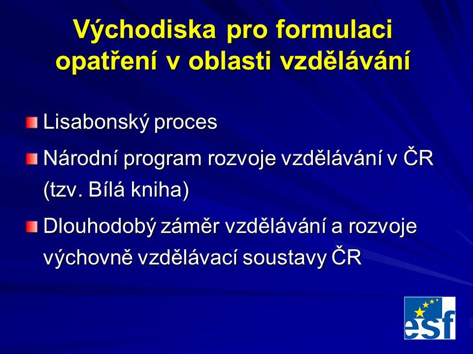 Východiska pro formulaci opatření v oblasti vzdělávání Lisabonský proces Národní program rozvoje vzdělávání v ČR (tzv. Bílá kniha) Dlouhodobý záměr vz