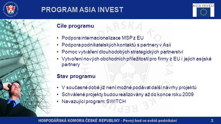 HOSPODÁŘSKÁ KOMORA ČESKÉ REPUBLIKY - Pevný bod ve světě podnikání3 PROGRAM ASIA INVEST Cíle programu Podpora internacionalizace MSP z EU Podpora podnikatelských kontaktů s partnery v Asii Pomoc vytváření dlouhodobých strategických partnerství Vytvoření nových obchodních příležitostí pro firmy z EU i jejich asijské partnery Stav programu V současné době již není možné podávat další návrhy projektů Schválené projekty budou realizovány až do konce roku 2009 Navazující program: SWITCH