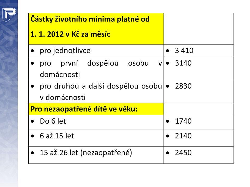 Částky životního minima platné od 1. 1. 2012 v Kč za měsíc  pro jednotlivce  3 410  pro první dospělou osobu v domácnosti  3140  pro druhou a dal